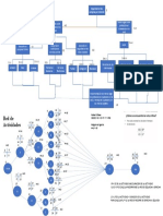 EDT proyecto final integrador
