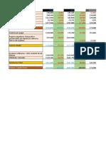 Analisis Preliminar de Estados Financieros