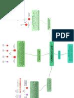 3 Act Mendel y ADN.docx