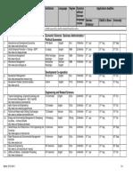 list_of_all_postgraduate_courses_2012_2013__21_02_2011_.pdf
