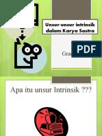 PPT Unsur-unsur intrinsik dalam Karya Sastra GRADE 4