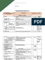 Planificare clasa a IVa 2020-2021