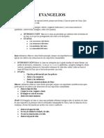 FINAL INTRODUCCION A LA SAGRADA ESCRITURA .docx