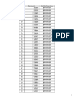 Listado Monteria.pdf