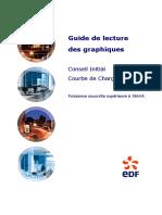 20130222 - Guide de lecture CICC - PS supérieure à 36kVA