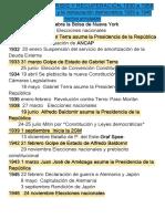 ISI.1parte.1929.1946.Terrismo.dictad.vuelta.a.democacia.pdf