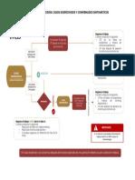 ALGORITMO DE DECISION CASOS SOSPECHOSOS Y CONFIRMADOS.pdf