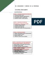 LISTA DE GRUPOS D.del C. y D de la P.I.