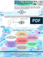 Redes neuronales infografia