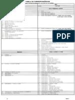 Tabela Correspondencias POC SNC