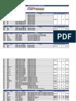 Tabela de Aplicação - Obdmap Service V.4 2020 11-03-2020.pdf