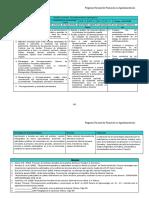 programa analitico fitomejoramiento participativo