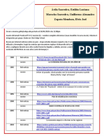 Practica 1 EC2 20 abril 2020
