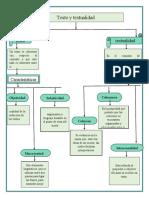mapa conceptual de lenguaje (texto y textualidad)