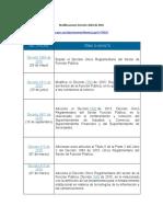 4 - Modificaciones D 1083 de 2015