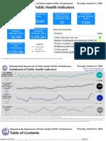 covid-19-dashboard-10-1-2020.pdf