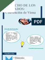 Derecho de Los Tratados - Convención de Viena (1)3