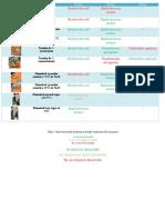Factores físico-químicos.docx