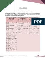 Notas Tipos de derechos humanos.pdf