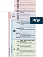 The new taxonomy.png s.pptx