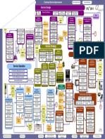 09-q7-itil2011overview-diagram-english1111071-121119033236-phpapp01.pdf