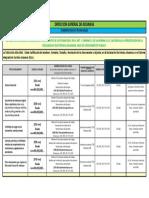 Tabla SIGA-NDA-0001 - Codificación de Nombres Tipos de Documentos Adjuntos en SIGA