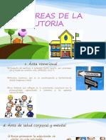ÀREAS DE LA TUTORIA (1)