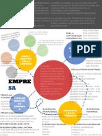 MAPA CONCEPTUAL DE EMPRESA.pdf