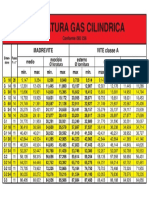 Filettatura_Gas_Cilindrica