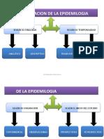 CLASIFICACION DE LA EPIDEMILOGIA.docx