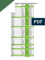 INCHEM LEC Module 3.3.pdf