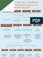 Las Sociedades Comerciales y Sus Similitudes y Diferencias Con Otros Instrumentos Para El Desarrollo Empresarial