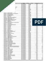 (ebook - german) - Weight Watchers - Aldi 1000 Lebensmittel Pointsliste