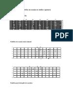 Padrões de escala maior no violão.doc