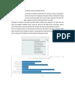 PIS PK Analisa Hubungan tingkat pendidikan dengan pemakai