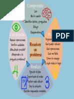 infografia resolucion problemas