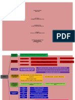 mapa conceptual diseño industrial