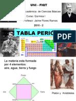 TABLA_PER..