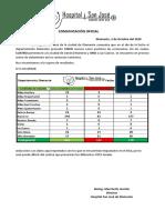 2020 10 2] Comunicación Oficial COVID 19