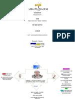 mapa mental etica profecional.docx