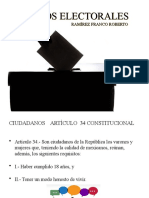 SUJETOS ELECTORALES
