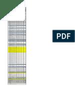 Presupuesto Penthouse Atalaya