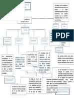 MAPA CONCEPTUAL ETICA.docx