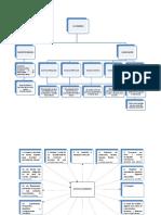 230447175-Mapas-Conceptuales-Acerca-Del-Comercio.docx
