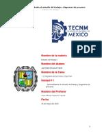1.2 Diagrama de procesos y flujo Pan