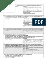 Tax-QUiz-Working-Draft