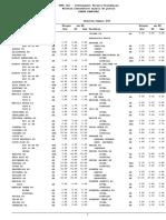 Aventuras dos cavalos marinhos do mar summneert.pdf