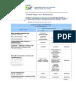 Classificacao-Empresas1