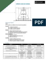 memo-lean-six-sigma.pdf