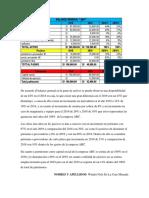 BALANCE GENERAL DE A EMPRESA ABC